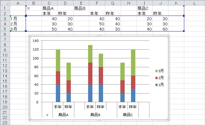 エクセル グラフ 重ねる 比較